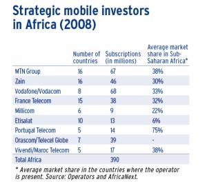 Strategic mobile investors in Africa (2008)