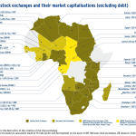 African stock exchanges and their market capitalisations (excluding debt)