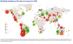 Worldwide breakdown of the main ore resources in 2010