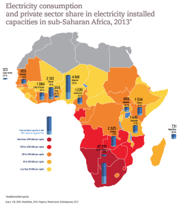 Electricity consumption and private sector share in electricity installed capacities in sub-Saharan Africa, 2013