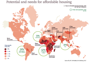 Potential and needs for affordable housing