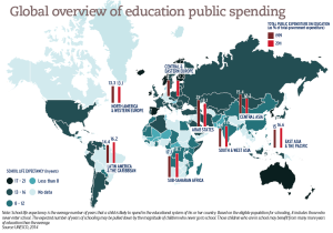 Global overview of education public spending