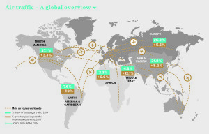 Air traffic – A global overview