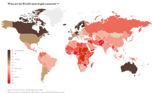 What are the World's most fragile countries?
