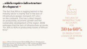 …which requires infrastructure development