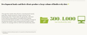 Development banks and their clients produce a large volume of biodiversity data