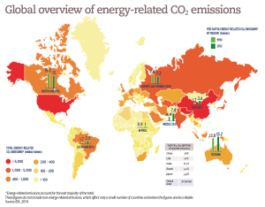 Global overview of energy-related CO2 emissions