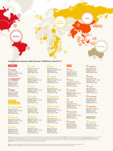 Corporate governance codes: focus on 32 different countries